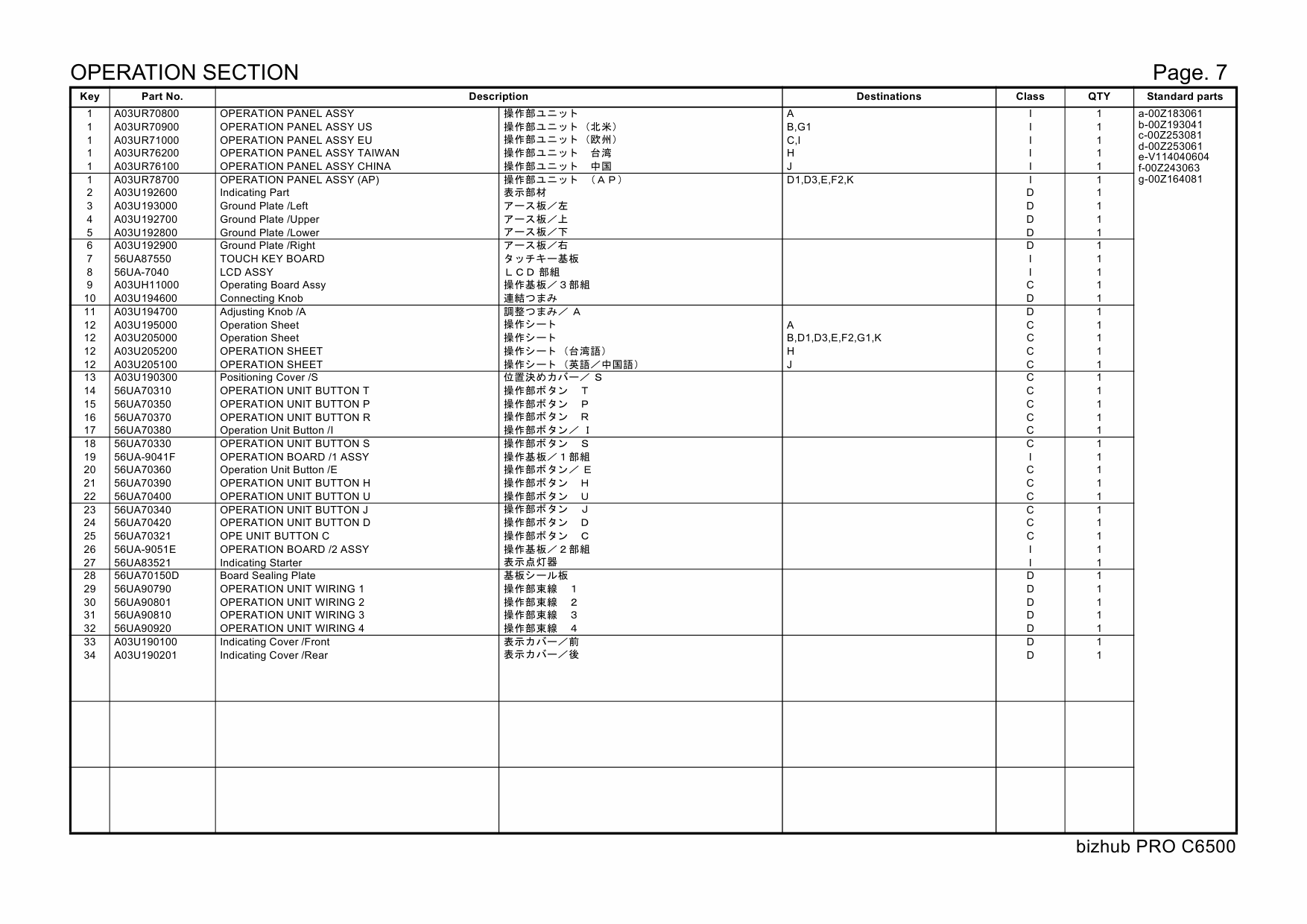 Konica-Minolta bizhub-PRO C6500 Parts Manual-6